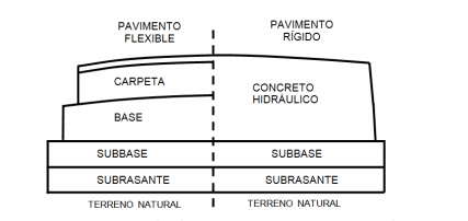 estructura_pavimento.png